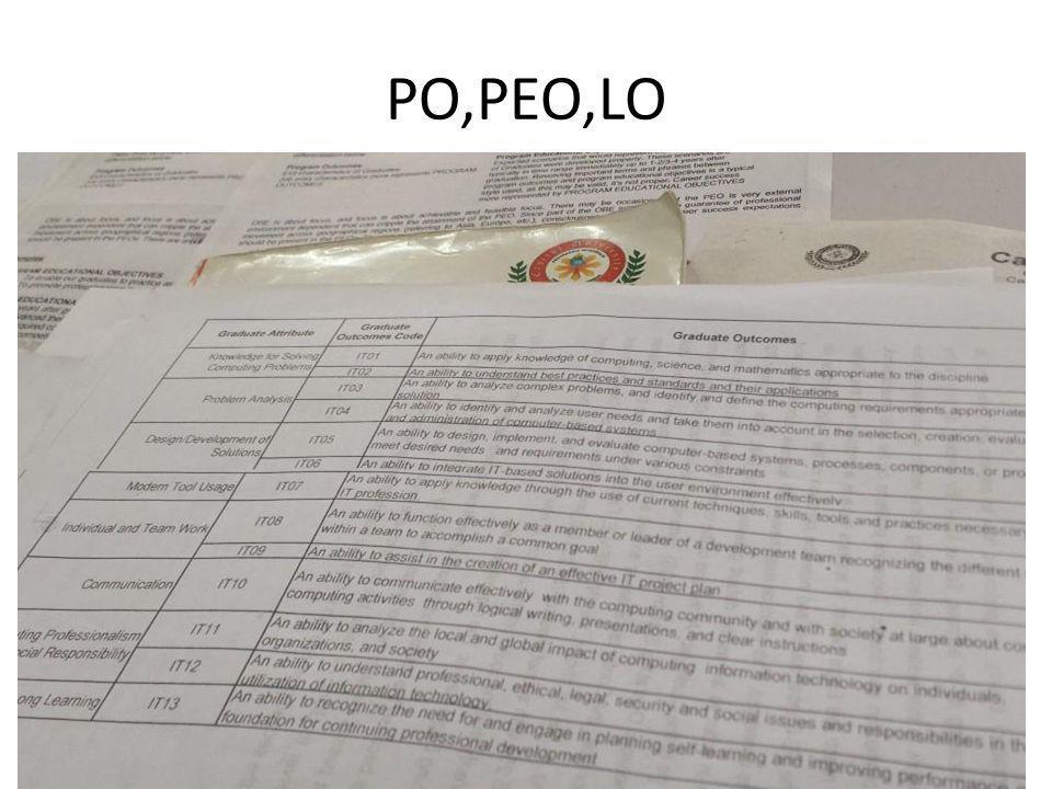 PO,PEO,LO