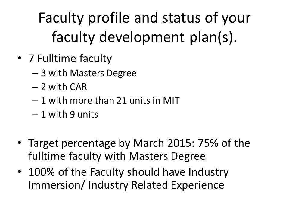 Faculty profile and status of your faculty development plan(s).