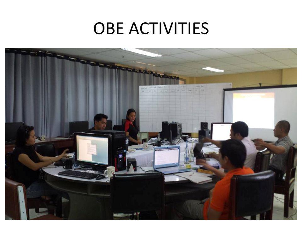 OBE ACTIVITIES