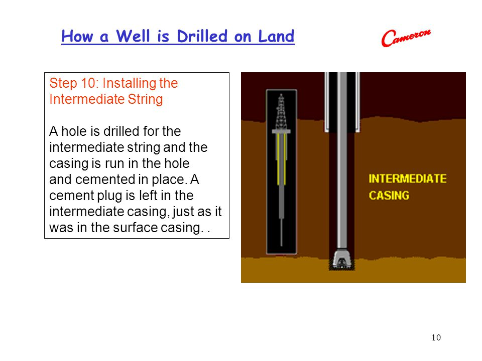 How a Well is Drilled on Land 10 Step 10: Installing the Intermediate String A hole is drilled for the intermediate string and the casing is run in th
