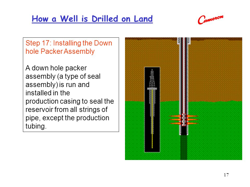 How a Well is Drilled on Land 17 Step 17: Installing the Down hole Packer Assembly A down hole packer assembly (a type of seal assembly) is run and in
