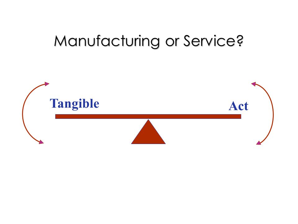 Manufacturing or Service Tangible Act