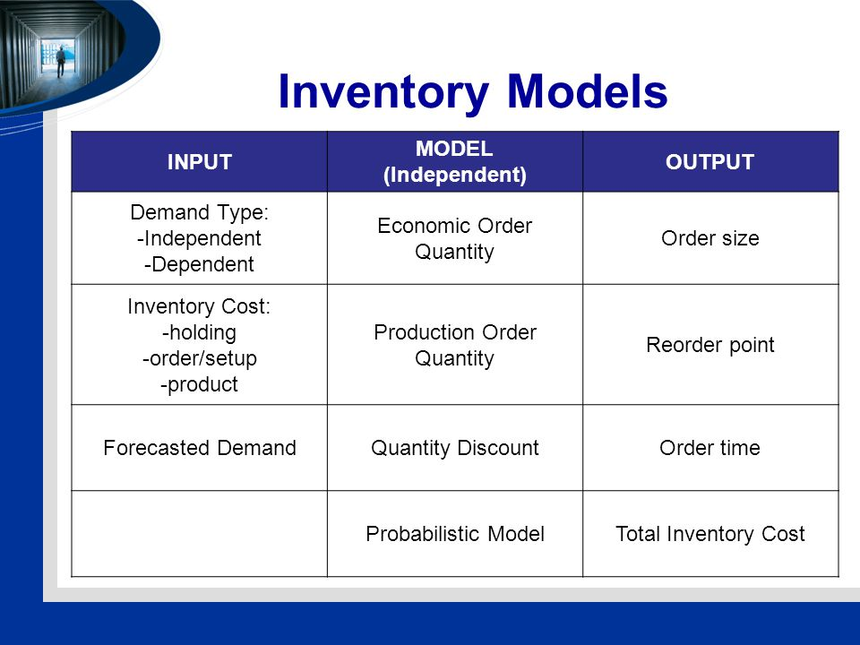 Inventory Models INPUT MODEL (Independent) OUTPUT Demand Type: -Independent -Dependent Economic Order Quantity Order size Inventory Cost: -holding -order/setup -product Production Order Quantity Reorder point Forecasted Demand Quantity Discount Order time Probabilistic ModelTotal Inventory Cost