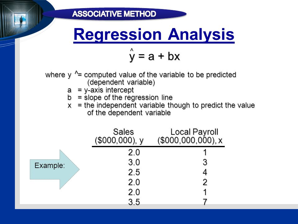 Regression Analysis SalesLocal Payroll ($000,000), y($000,000,000), x 2.01 3.03 2.54 2.02 2.01 3.57 y = a + bx ^ where y= computed value of the variable to be predicted (dependent variable) a= y-axis intercept b= slope of the regression line x= the independent variable though to predict the value of the dependent variable ^ Example: