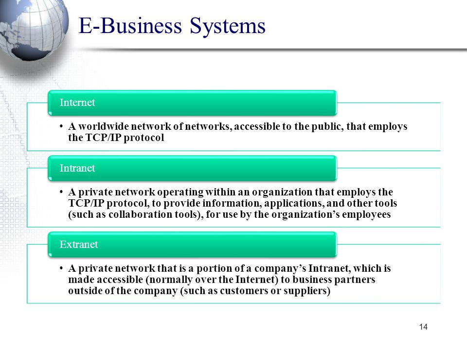 14 E-Business Systems A worldwide network of networks, accessible to the public, that employs the TCP/IP protocol Internet A private network operating within an organization that employs the TCP/IP protocol, to provide information, applications, and other tools (such as collaboration tools), for use by the organization's employees Intranet A private network that is a portion of a company's Intranet, which is made accessible (normally over the Internet) to business partners outside of the company (such as customers or suppliers) Extranet
