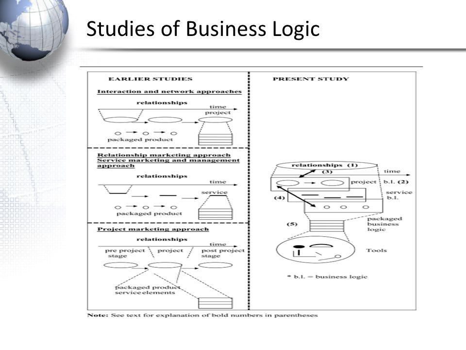 Studies of Business Logic