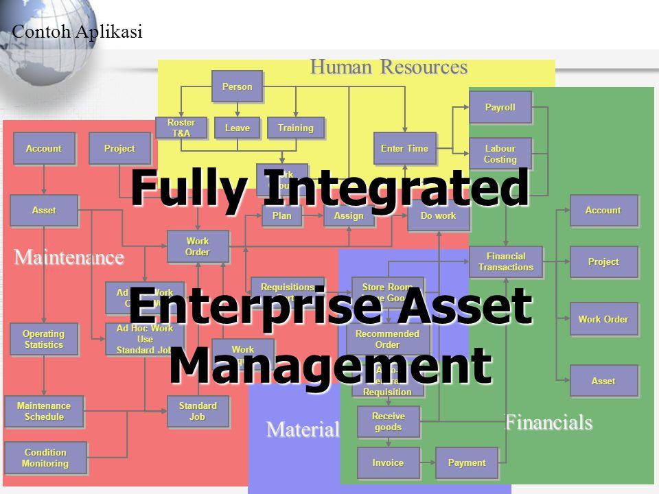 Materials Maintenance Human Resources Financials AccountAccount AssetAsset Maintenance Schedule Work Order PlanPlanAssignAssign Work Group Roster T&A