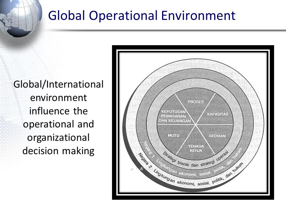 Global Operational Environment Global/International environment influence the operational and organizational decision making