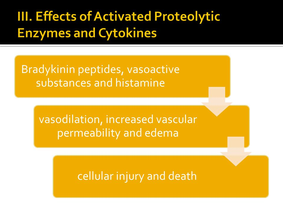 Bradykinin peptides, vasoactive substances and histamine vasodilation, increased vascular permeability and edema cellular injury and death