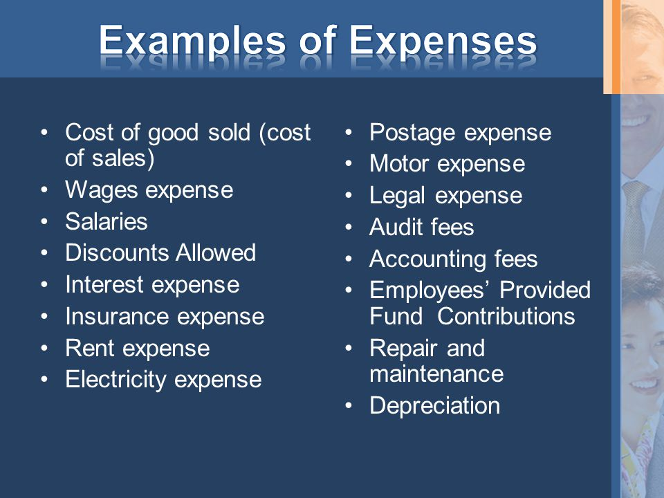 Cost of good sold (cost of sales) Wages expense Salaries Discounts Allowed Interest expense Insurance expense Rent expense Electricity expense Postage expense Motor expense Legal expense Audit fees Accounting fees Employees' Provided Fund Contributions Repair and maintenance Depreciation