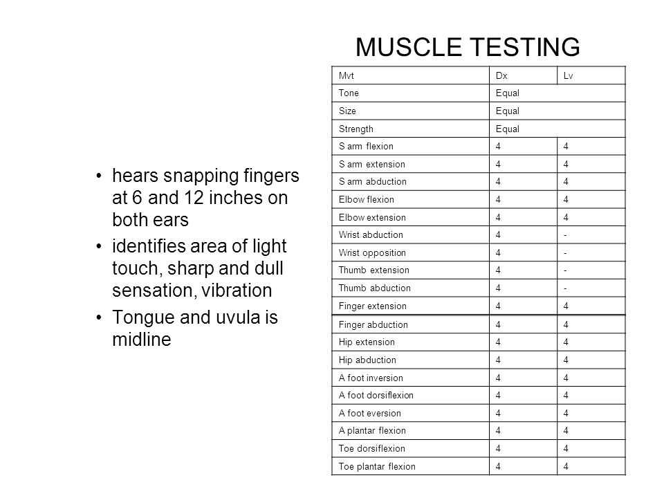 hears snapping fingers at 6 and 12 inches on both ears identifies area of light touch, sharp and dull sensation, vibration Tongue and uvula is midline