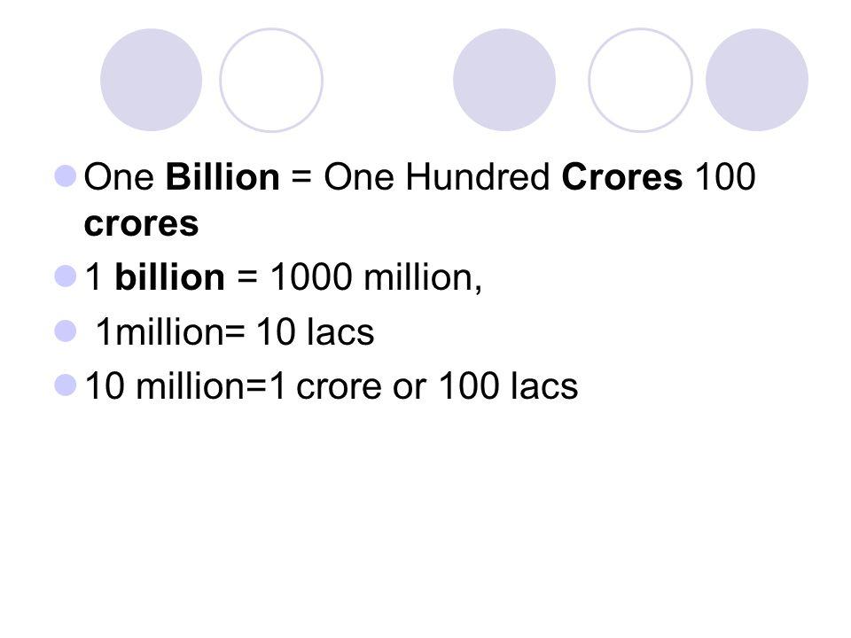 One Billion = One Hundred Crores 100 crores 1 billion = 1000 million, 1million= 10 lacs 10 million=1 crore or 100 lacs