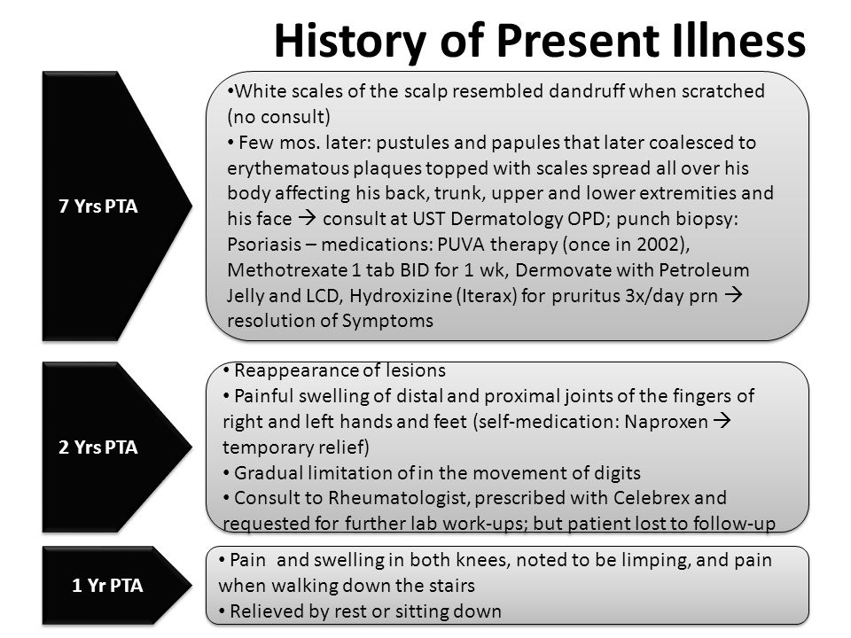 History of Present Illness 7 Yrs PTA White scales of the scalp resembled dandruff when scratched (no consult) Few mos.