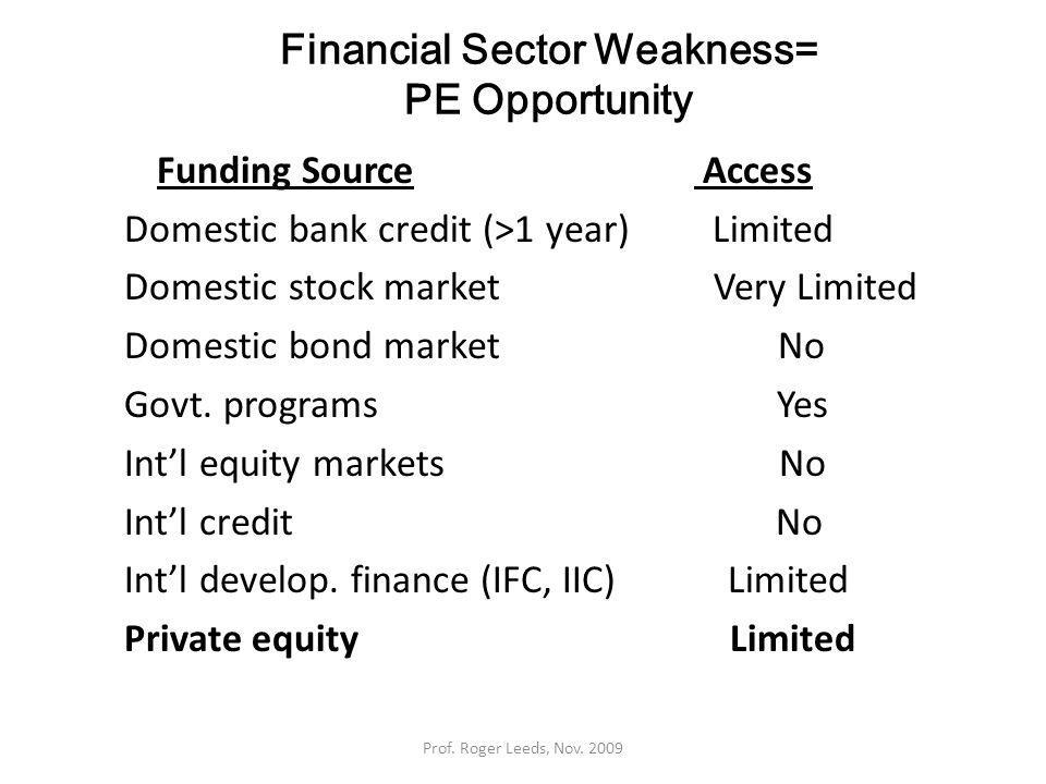 Financial Sector Weakness= PE Opportunity Funding Source Access Domestic bank credit (>1 year) Limited Domestic stock market Very Limited Domestic bond market No Govt.