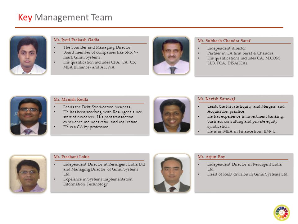 Key Management Team Mr. Jyoti Prakash Gadia The Founder and Managing Director Board member of companies like SRS, V- mart, Ginni Systems. His qualific