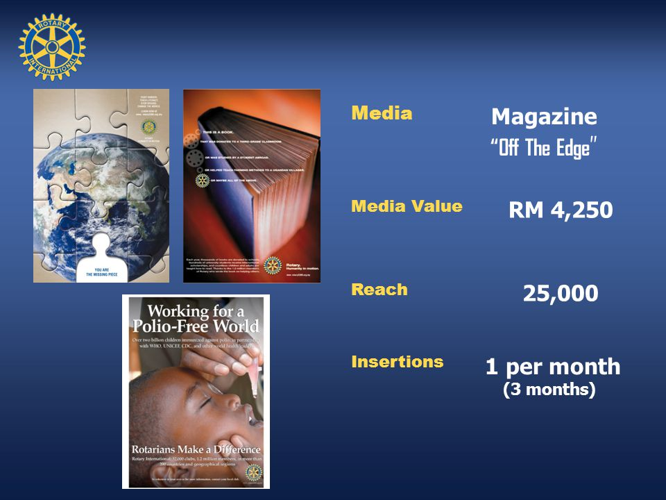Magazine 0ff The Edge RM 4,250 25,000 1 per month (3 months) Media Media Value Reach Insertions