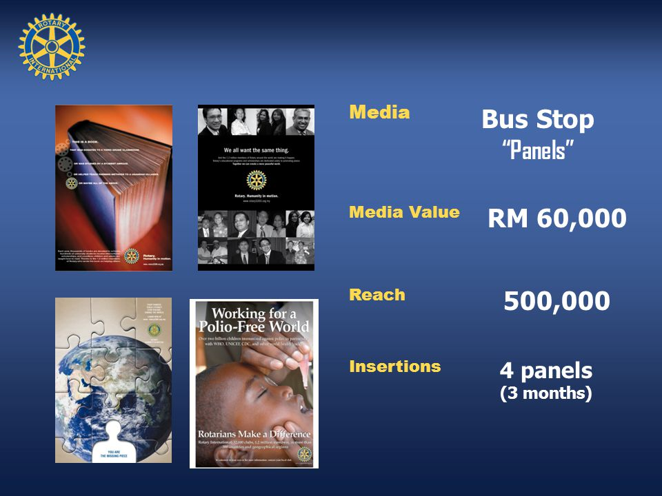 Media Bus Stop Panels Media Value RM 60,000 Reach 500,000 Insertions 4 panels (3 months)