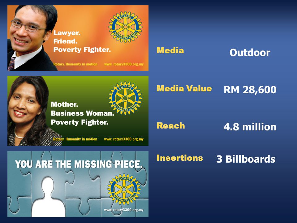Media Outdoor Media Value RM 28,600 Reach 4.8 million Insertions 3 Billboards