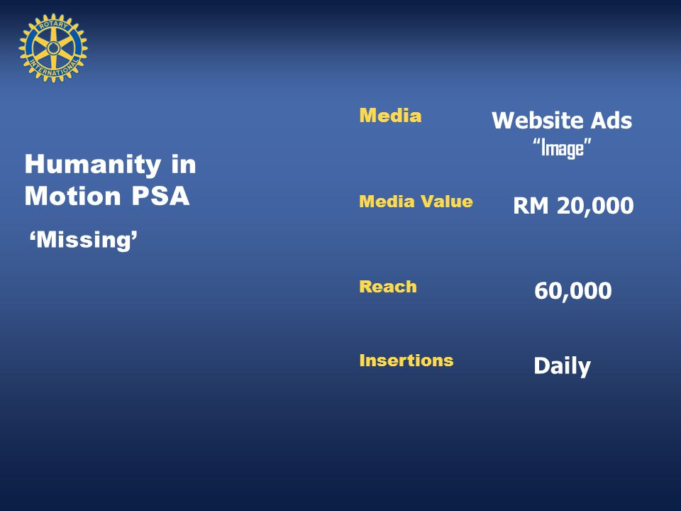Website Ads Image RM 20,000 60,000 Daily Media Media Value Reach Insertions 'Missing' Humanity in Motion PSA