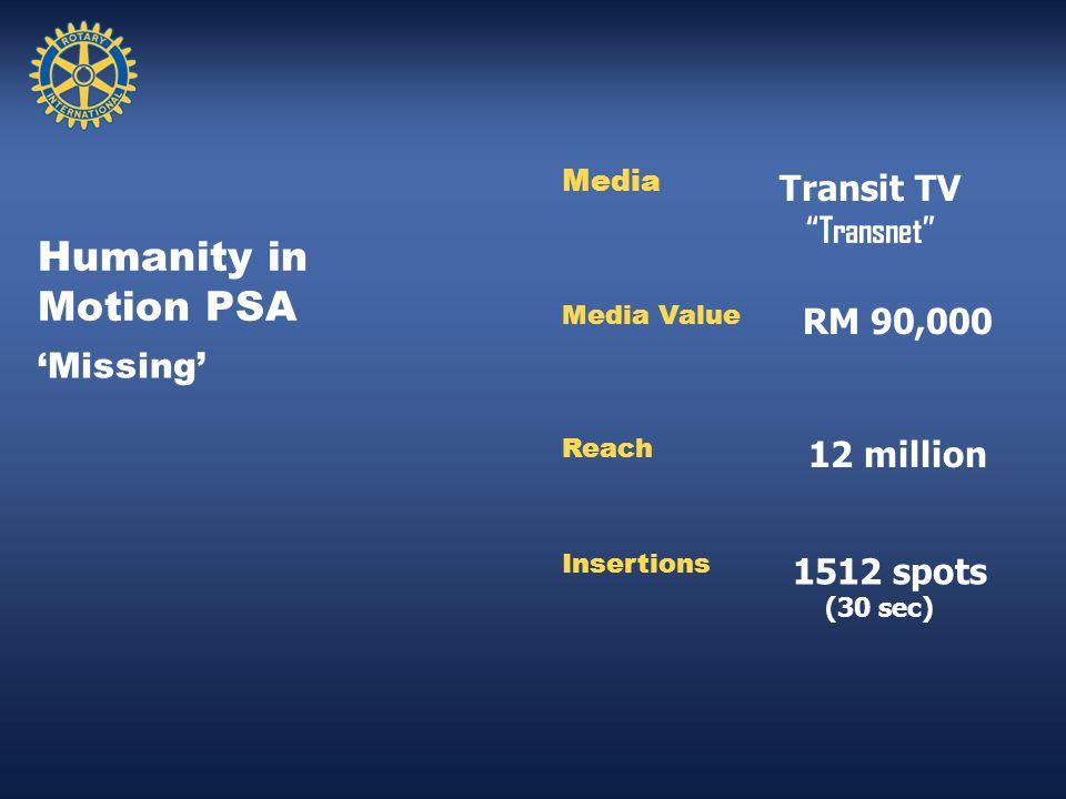 Transit TV Transnet RM 90,000 12 million 1512 spots (30 sec) Media Media Value Reach Insertions 'Missing' Humanity in Motion PSA