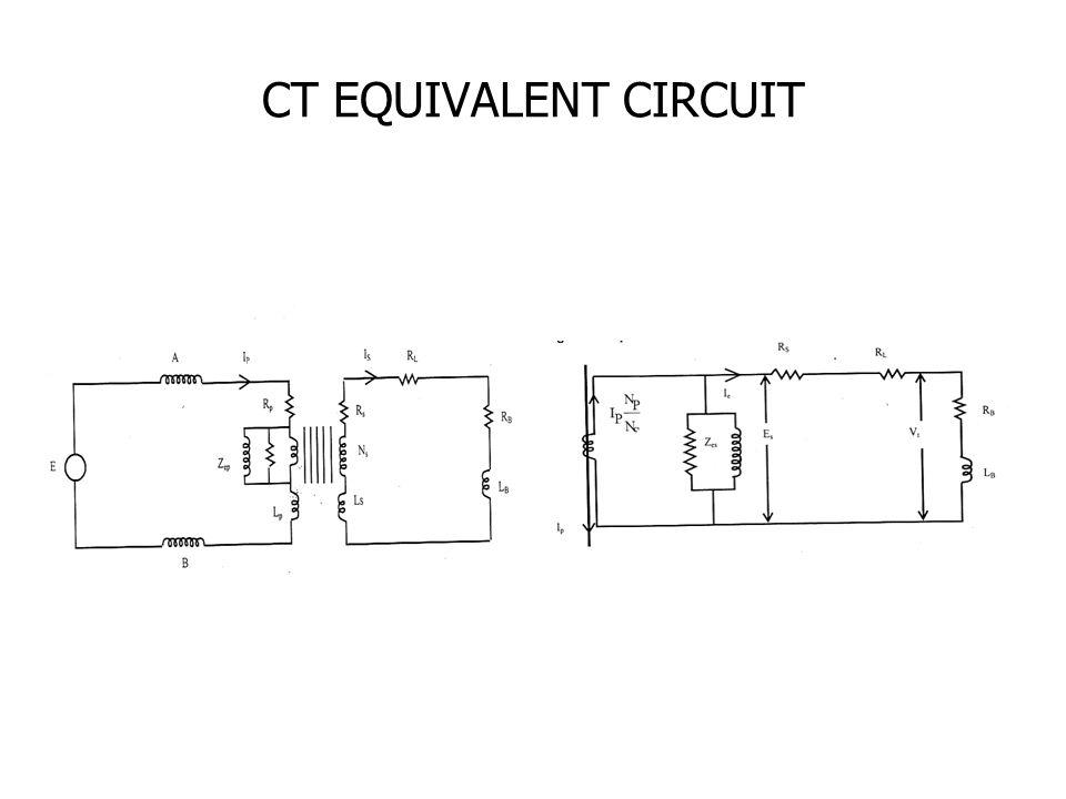 CT EQUIVALENT CIRCUIT