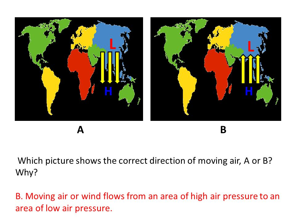 H L L H Which picture shows the correct direction of moving air, A or B.