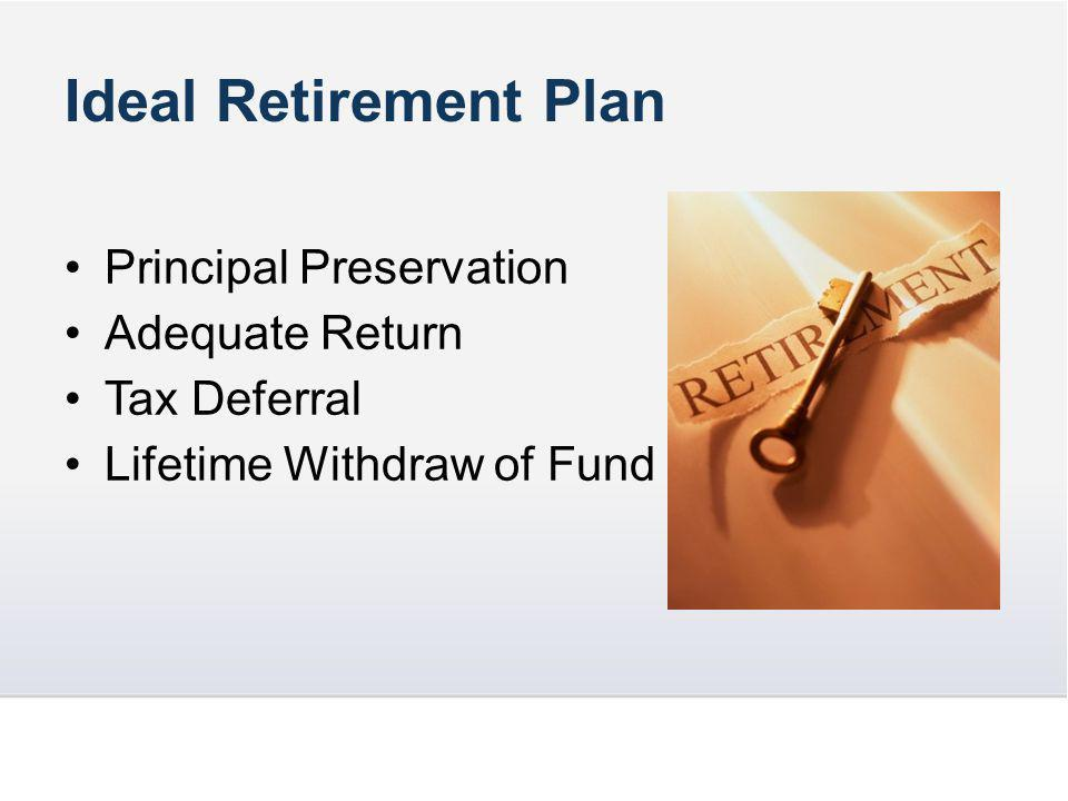 Ideal Retirement Plan Principal Preservation Adequate Return Tax Deferral Lifetime Withdraw of Fund