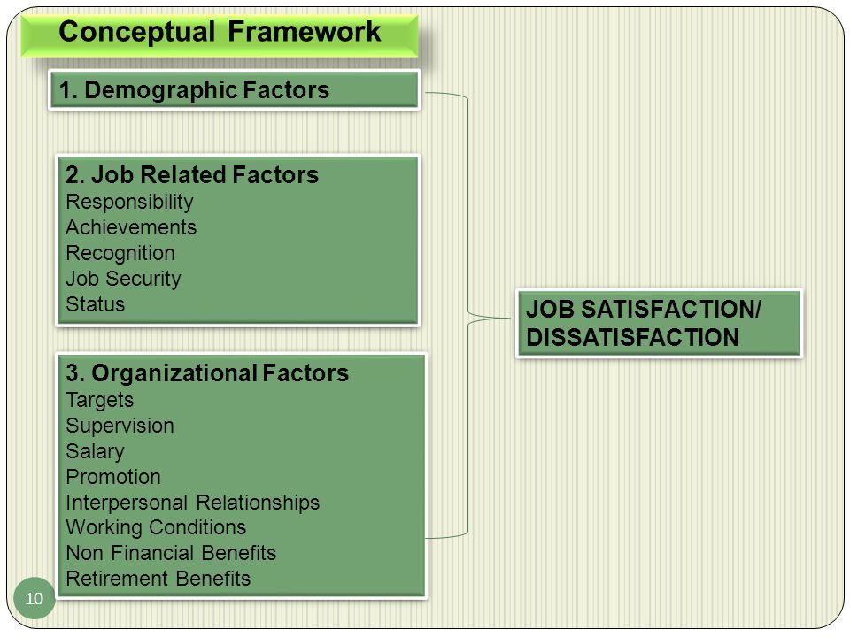 Conceptual Framework 10 1.Demographic Factors 2.