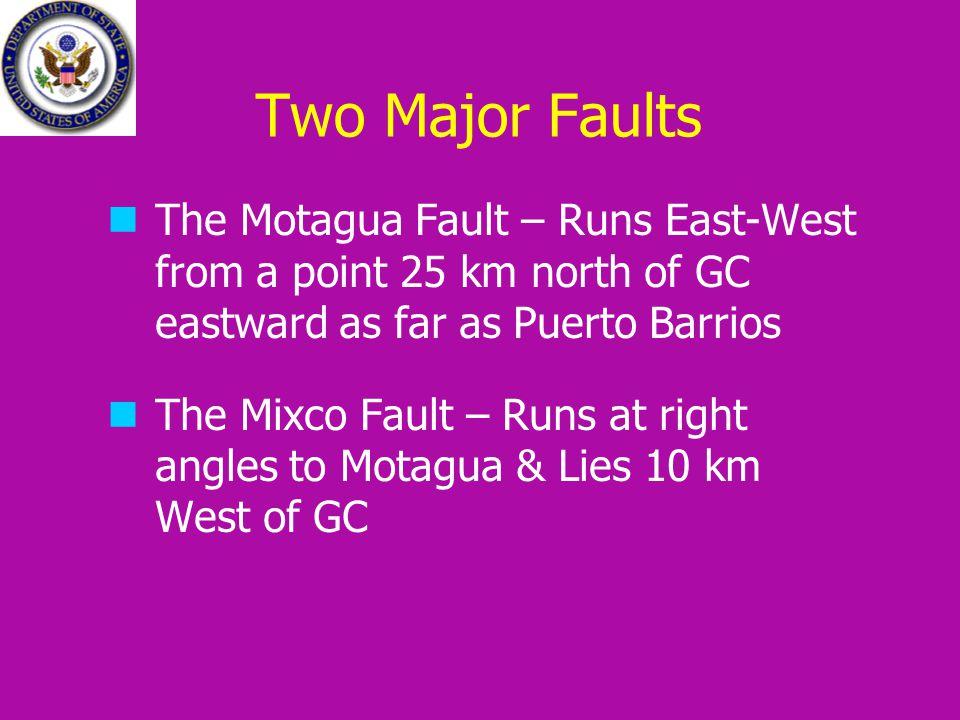 10/9/201474 Earthquake Preparedness – After The Quake (Cont.) The first weeks after the earthquake...