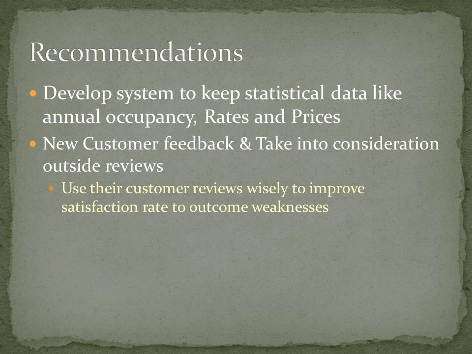Develop system to keep statistical data like annual occupancy, Rates and Prices New Customer feedback & Take into consideration outside reviews Use their customer reviews wisely to improve satisfaction rate to outcome weaknesses