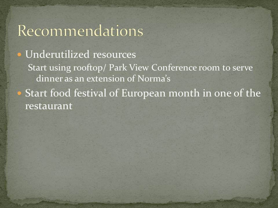 Underutilized resources Start using rooftop/ Park View Conference room to serve dinner as an extension of Norma's Start food festival of European month in one of the restaurant
