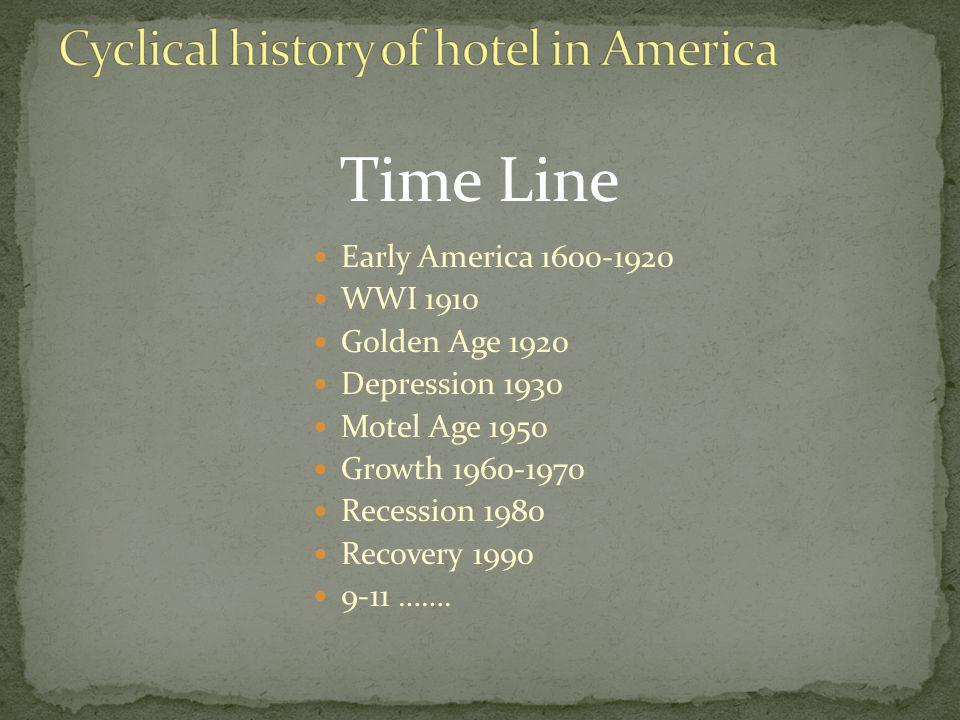 Early America 1600-1920 WWI 1910 Golden Age 1920 Depression 1930 Motel Age 1950 Growth 1960-1970 Recession 1980 Recovery 1990 9-11 …….