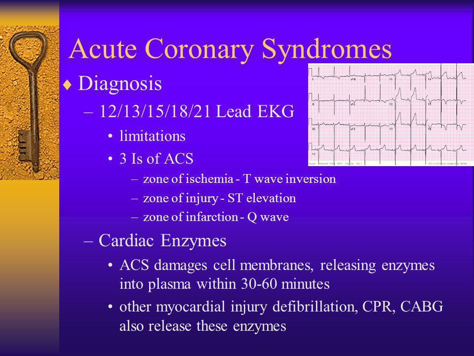 Acute Coronary Syndromes  Diagnosis –12/13/15/18/21 Lead EKG limitations 3 Is of ACS –zone of ischemia - T wave inversion –zone of injury - ST elevat