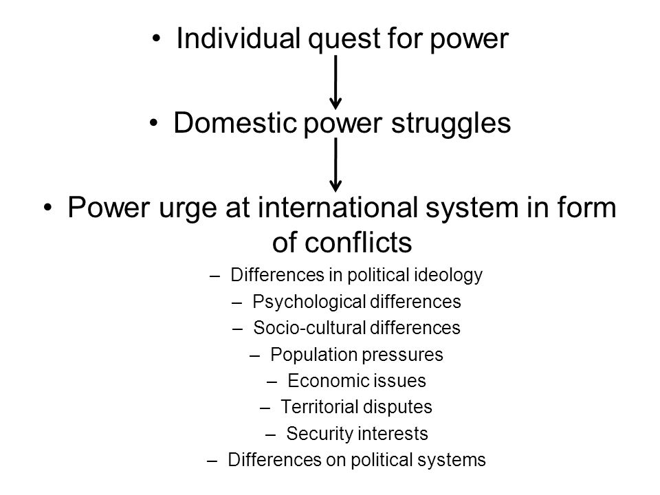 Individual quest for power Domestic power struggles Power urge at international system in form of conflicts –Differences in political ideology –Psycho