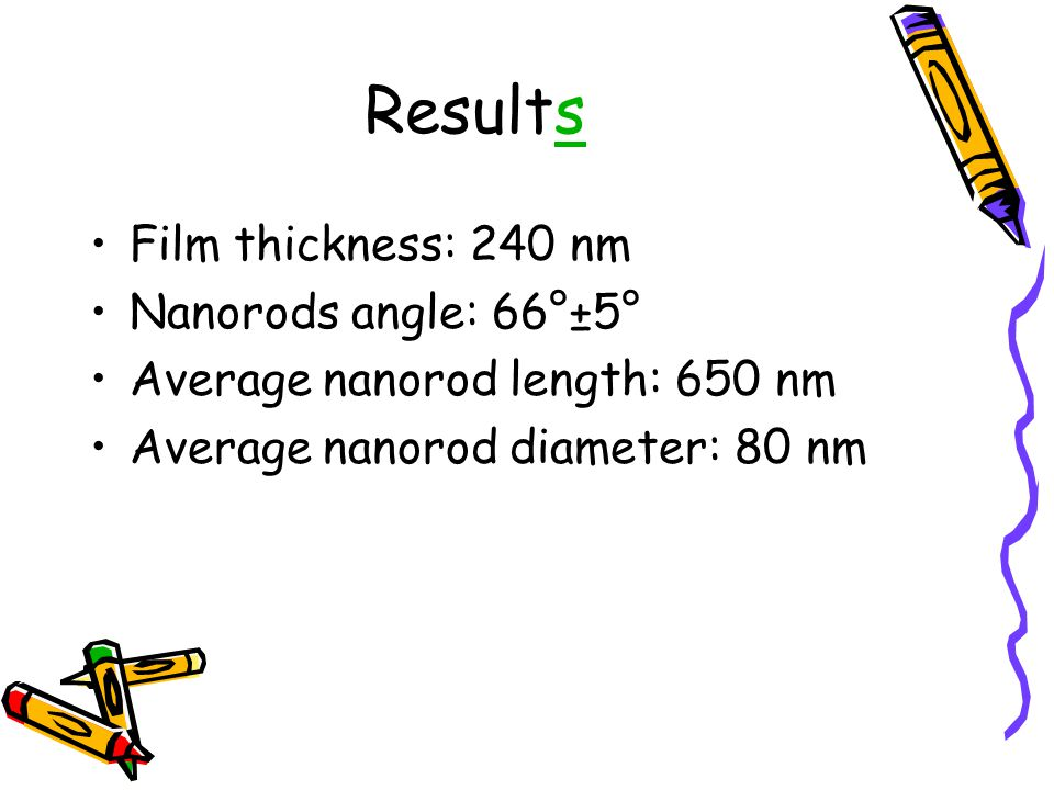 Resultss Film thickness: 240 nm Nanorods angle: 66°±5° Average nanorod length: 650 nm Average nanorod diameter: 80 nm