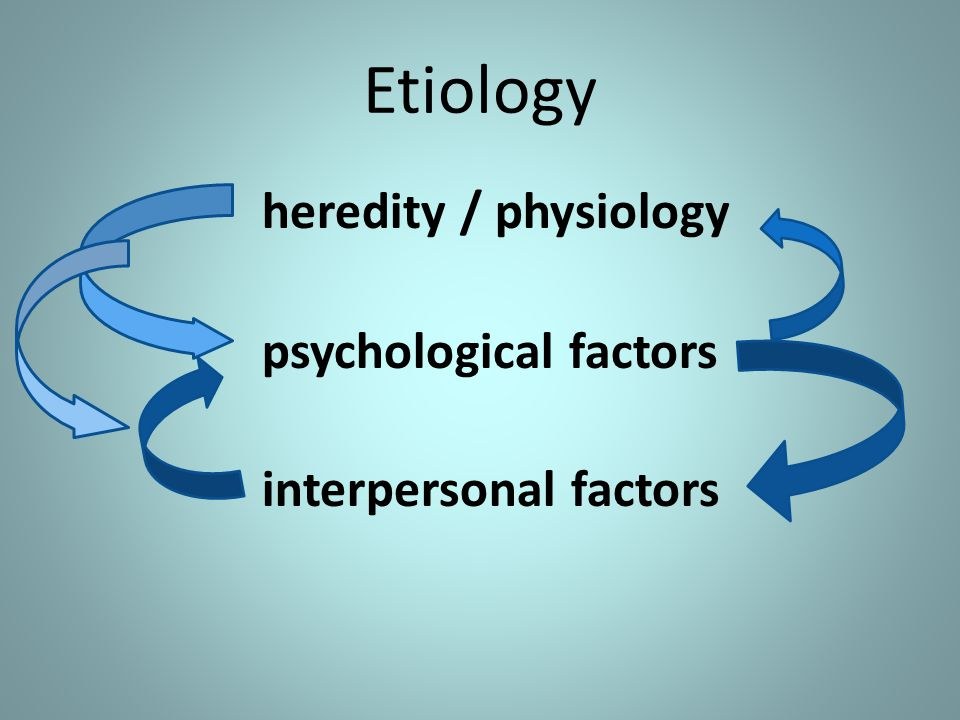 Etiology heredity / physiology psychological factors interpersonal factors
