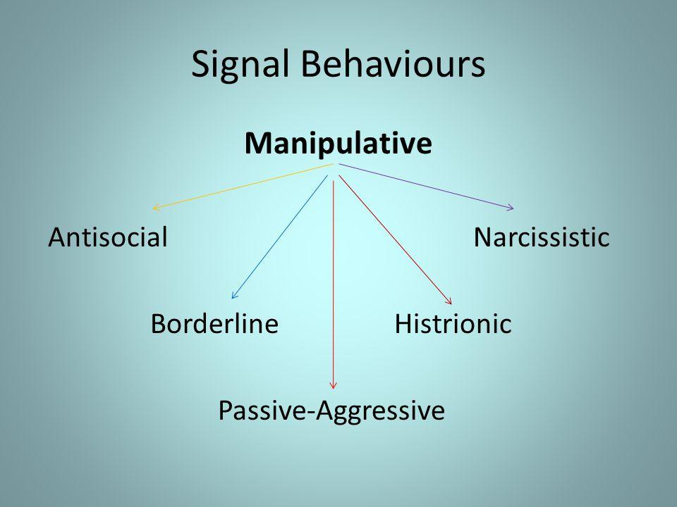 Signal Behaviours Manipulative Antisocial Narcissistic Borderline Histrionic Passive-Aggressive