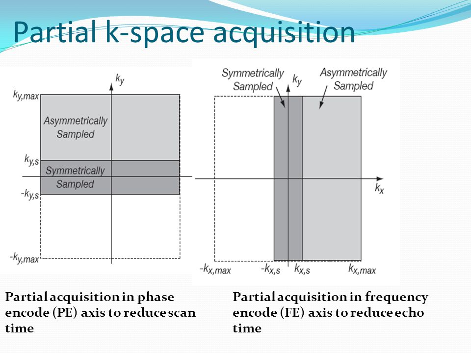 Partial k-space acquisition Partial acquisition in phase encode (PE) axis to reduce scan time Partial acquisition in frequency encode (FE) axis to reduce echo time