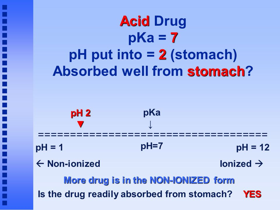 Acid 7 2 stomach Acid Drug pKa = 7 pH put into = 2 (stomach) Absorbed well from stomach? ==================================== pH = 1pH = 12  Non-ioni