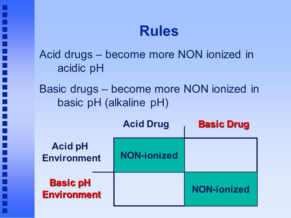 Rules Acid drugs – become more NON ionized in acidic pH Basic drugs – become more NON ionized in basic pH (alkaline pH)‏ Acid Drug Basic Drug Acid pH Environment Basic pH Environment NON-ionized