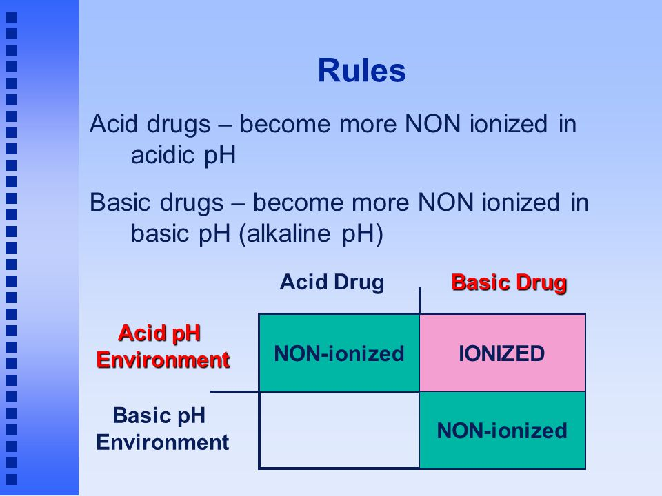 Rules Acid drugs – become more NON ionized in acidic pH Basic drugs – become more NON ionized in basic pH (alkaline pH)‏ Acid Drug Basic Drug Acid pH Environment Basic pH Environment NON-ionized IONIZED