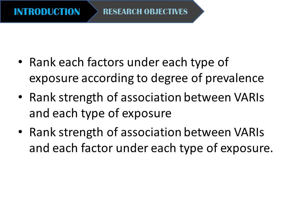 INTRODUCTION RESEARCH OBJECTIVES Rank each factors under each type of exposure according to degree of prevalence Rank strength of association between