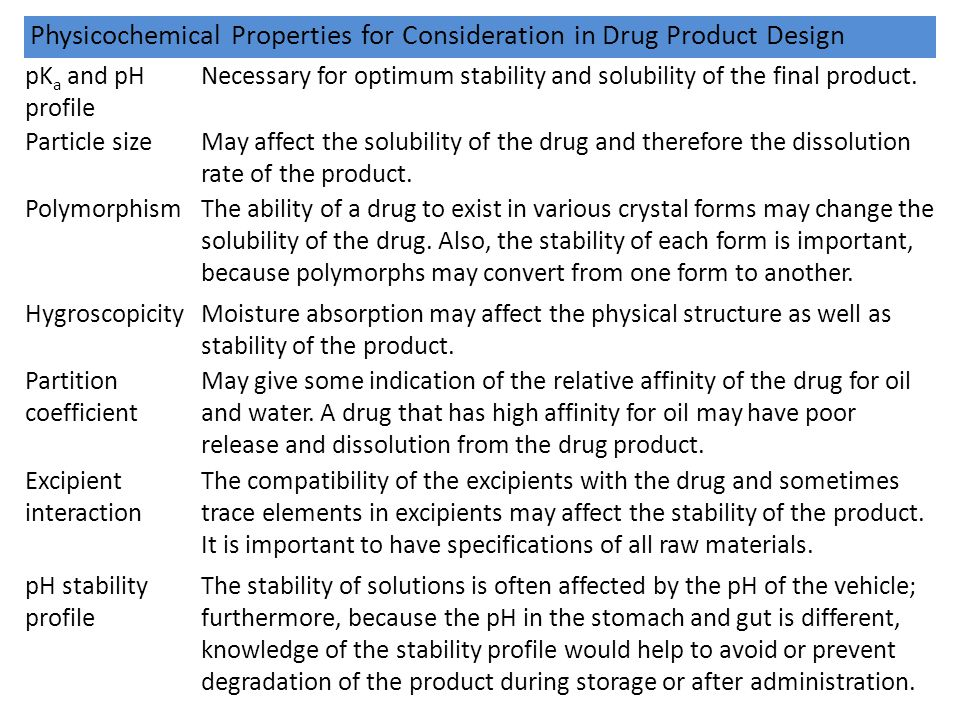Physicochemical Properties for Consideration in Drug Product Design pK a and pH profile Necessary for optimum stability and solubility of the final pr