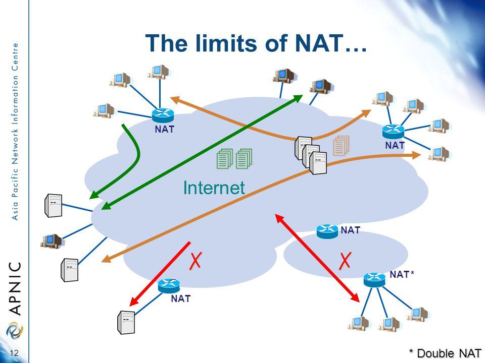 Internet NAT The limits of NAT…  12 NAT NAT *  ✗ * Double NAT ✗ NAT