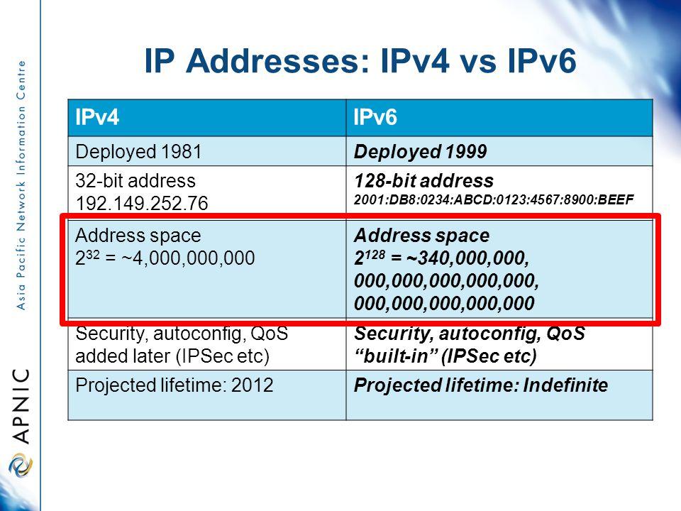 IP Addresses: IPv4 vs IPv6 IPv4IPv6 Deployed 1981Deployed 1999 32-bit address 192.149.252.76 128-bit address 2001:DB8:0234:ABCD:0123:4567:8900:BEEF Address space 2 32 = ~4,000,000,000 Address space 2 128 = ~340,000,000, 000,000,000,000,000, 000,000,000,000,000 Security, autoconfig, QoS added later (IPSec etc) Security, autoconfig, QoS built-in (IPSec etc) Projected lifetime: 2012Projected lifetime: Indefinite