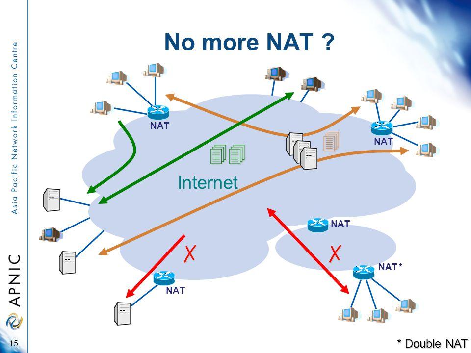 Internet NAT No more NAT  15 NAT NAT *  ✗ * Double NAT ✗ NAT