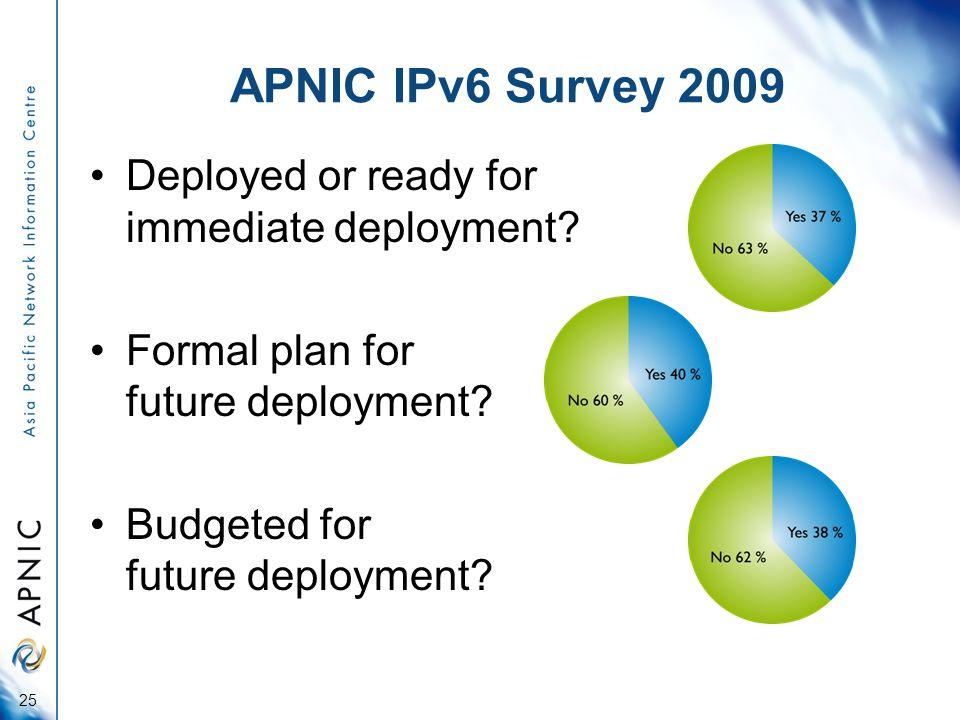 APNIC IPv6 Survey 2009 Deployed or ready for immediate deployment? Formal plan for future deployment? Budgeted for future deployment? 25