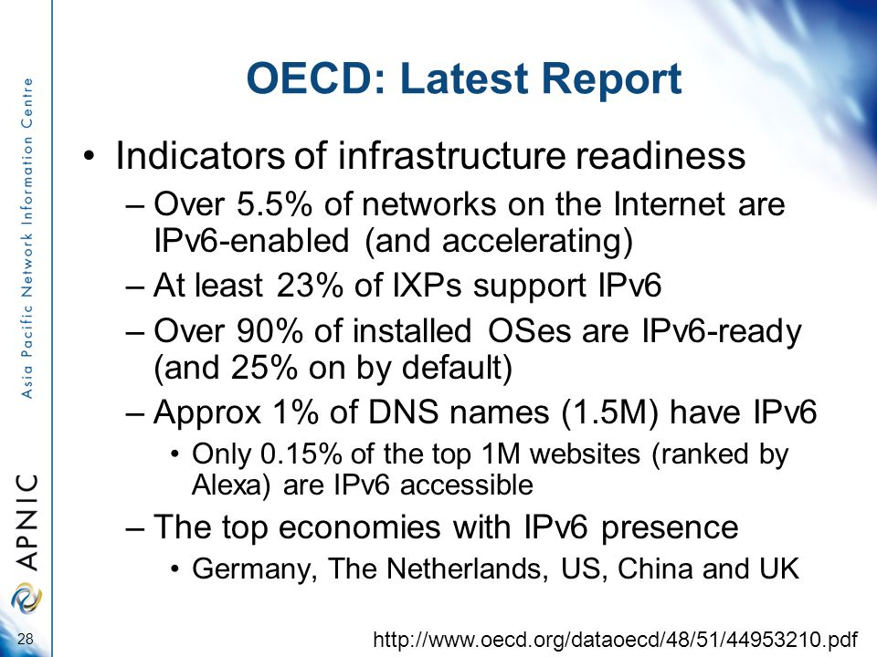 OECD: Latest Report Indicators of infrastructure readiness –Over 5.5% of networks on the Internet are IPv6-enabled (and accelerating) –At least 23% of IXPs support IPv6 –Over 90% of installed OSes are IPv6-ready (and 25% on by default) –Approx 1% of DNS names (1.5M) have IPv6 Only 0.15% of the top 1M websites (ranked by Alexa) are IPv6 accessible –The top economies with IPv6 presence Germany, The Netherlands, US, China and UK 28 http://www.oecd.org/dataoecd/48/51/44953210.pdf