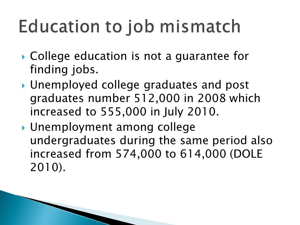 College education is not a guarantee for finding jobs.  Unemployed college graduates and post graduates number 512,000 in 2008 which increased to 5