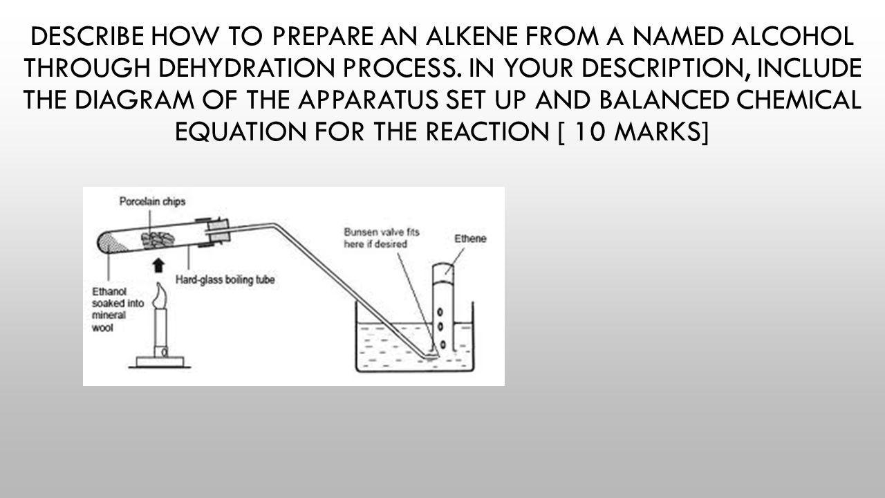DESCRIBE HOW TO PREPARE AN ALKENE FROM A NAMED ALCOHOL THROUGH DEHYDRATION PROCESS. IN YOUR DESCRIPTION, INCLUDE THE DIAGRAM OF THE APPARATUS SET UP A